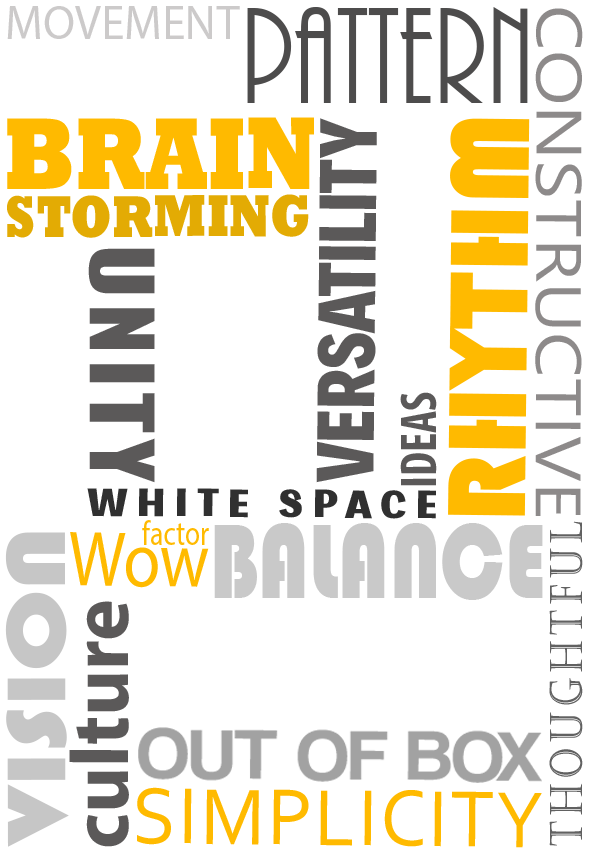 About us wordcloud